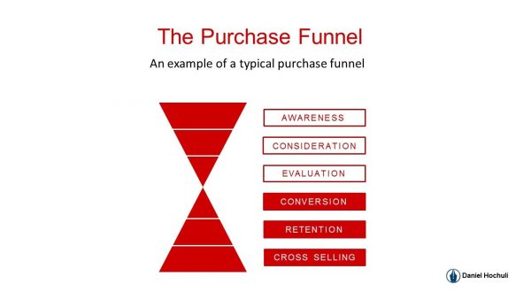 purchase funnel Create a funnel only when there is a well-defined path you can see/expect your website users to follow, to complete your website goal if a website goal (like file downloads) can be easily achieved, by following dozens of different paths, then do not define a funnel.