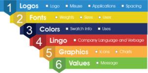 Branding-Guide-Infographic